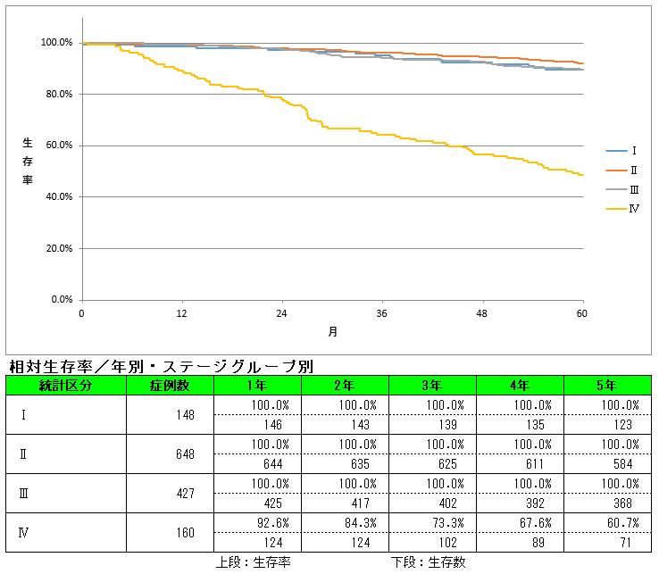 前立腺2.png