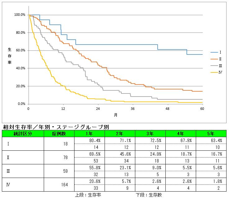 膵臓2.png