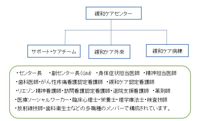 構成 .png
